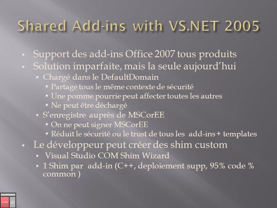 Support des add-ins Office 2007 tous produits Solution imparfaite, mais la seule aujourdhui Chargé dans le DefaultDomain Partage tous le même contexte