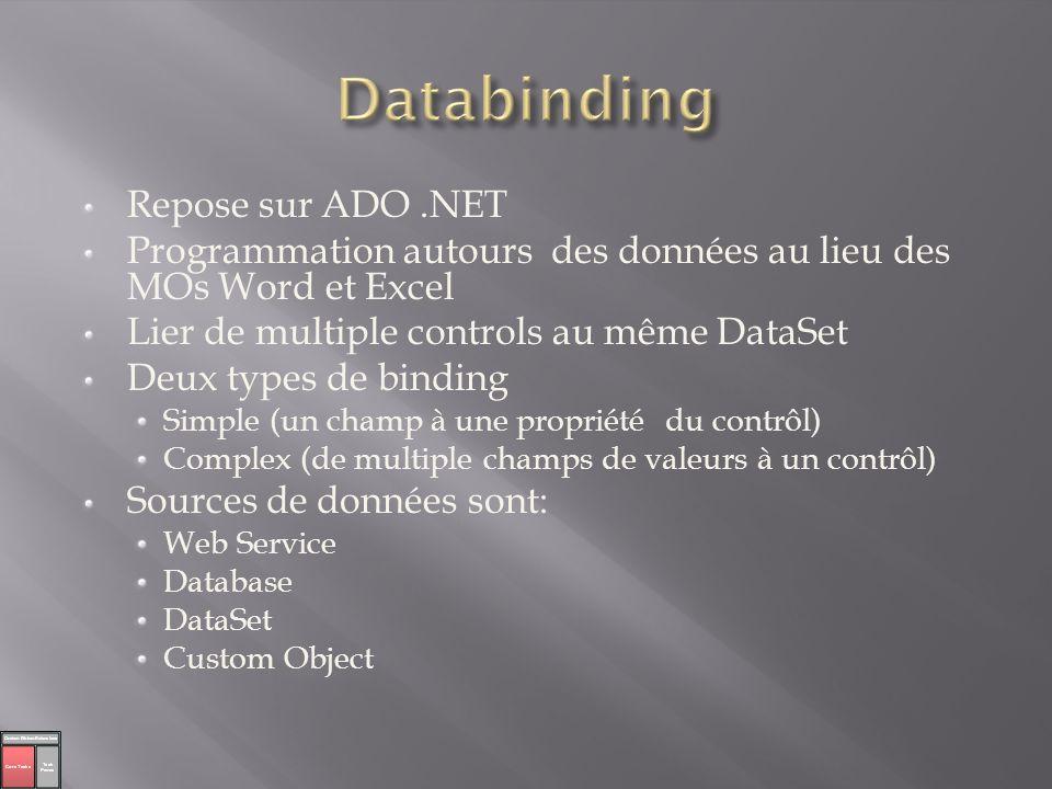Repose sur ADO.NET Programmation autours des données au lieu des MOs Word et Excel Lier de multiple controls au même DataSet Deux types de binding Sim