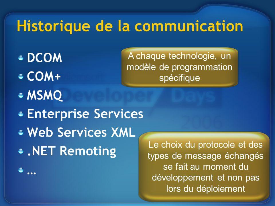 Historique de la communication DCOM COM+ MSMQ Enterprise Services Web Services XML.NET Remoting … A chaque technologie, un modèle de programmation spé