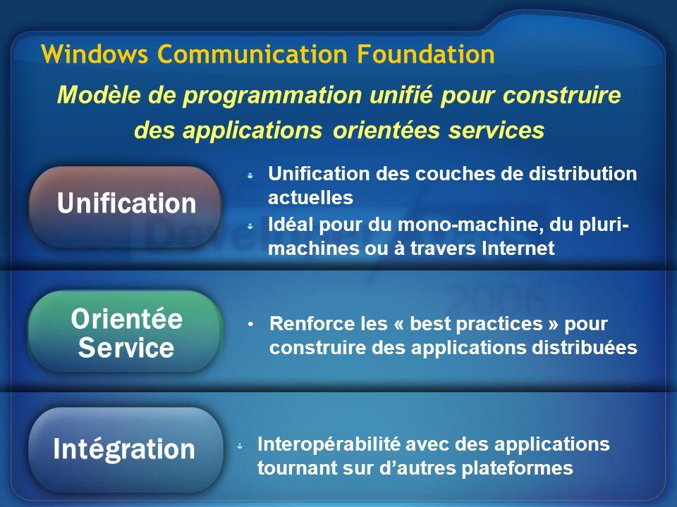 Unification des couches de distribution actuelles Idéal pour du mono-machine, du pluri- machines ou à travers Internet Modèle de programmation unifié