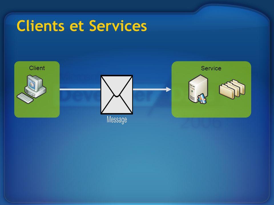 Client Service Clients et Services