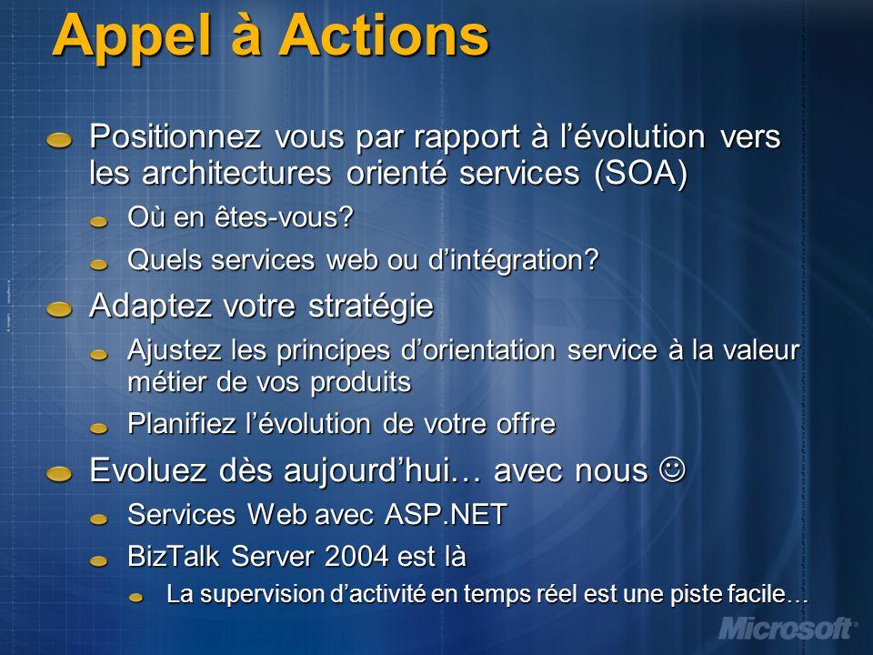 Appel à Actions Positionnez vous par rapport à lévolution vers les architectures orienté services (SOA) Où en êtes-vous.