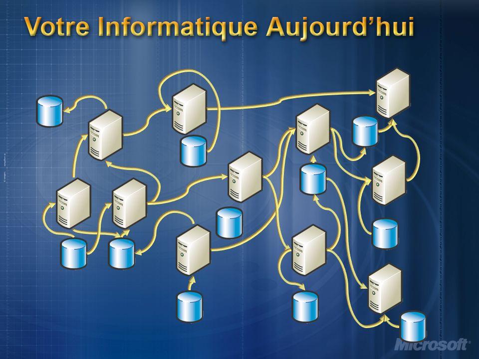 Votre Informatique Aujourdhui