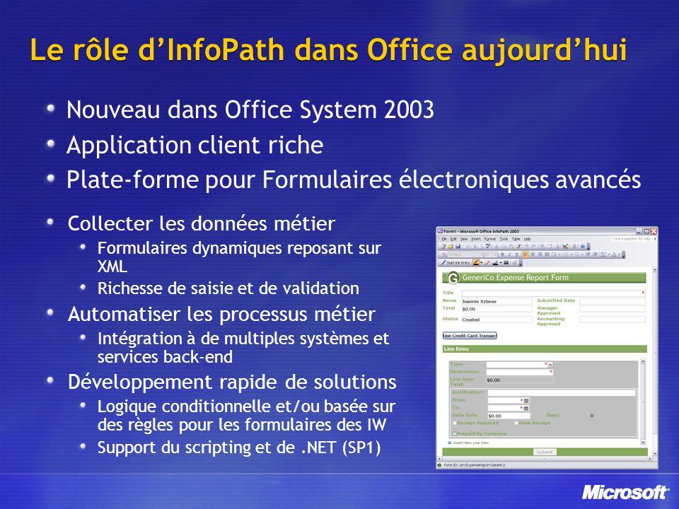 Le rôle dInfoPath dans Office aujourdhui Nouveau dans Office System 2003 Application client riche Plate-forme pour Formulaires électroniques avancés C