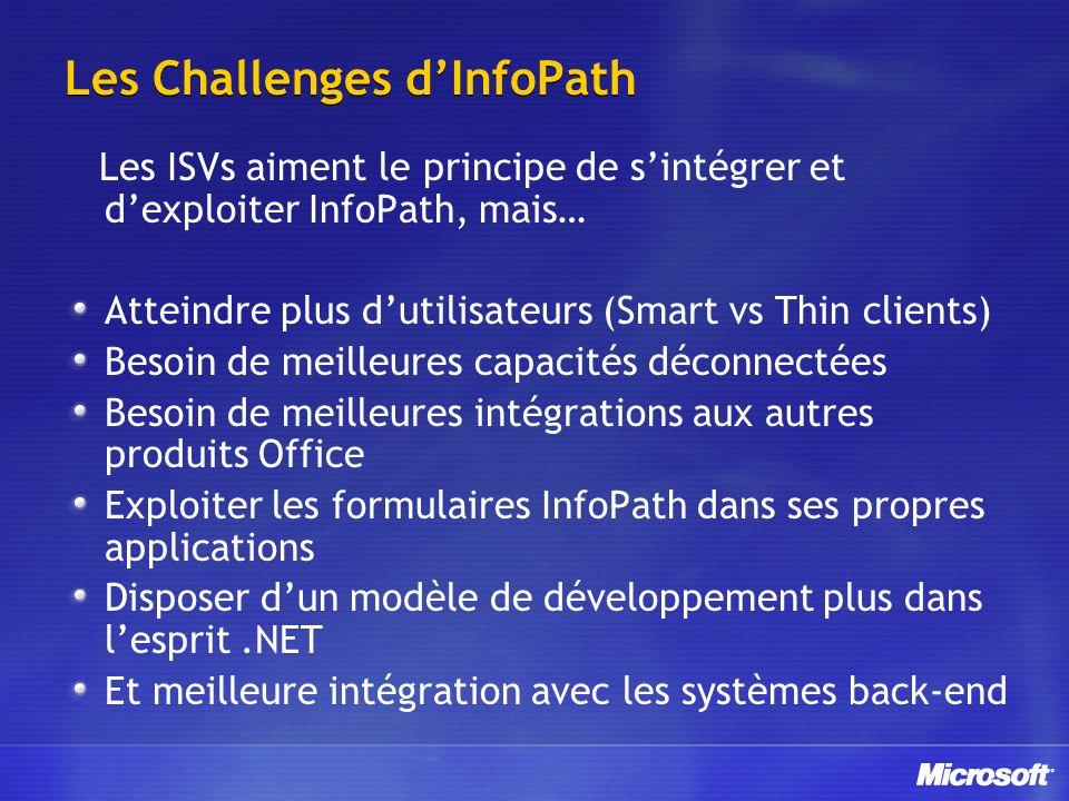 Les Challenges dInfoPath Les ISVs aiment le principe de sintégrer et dexploiter InfoPath, mais… Atteindre plus dutilisateurs (Smart vs Thin clients) B