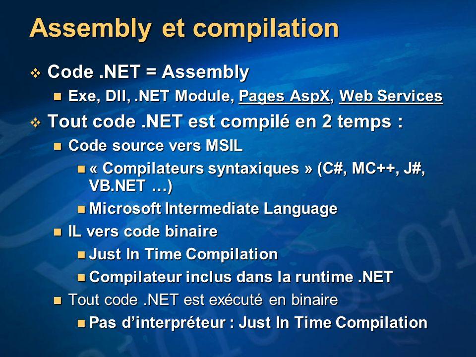 Assembly et compilation Code.NET = Assembly Code.NET = Assembly Exe, Dll,.NET Module, Pages AspX, Web Services Exe, Dll,.NET Module, Pages AspX, Web Services Tout code.NET est compilé en 2 temps : Tout code.NET est compilé en 2 temps : Code source vers MSIL Code source vers MSIL « Compilateurs syntaxiques » (C#, MC++, J#, VB.NET …) « Compilateurs syntaxiques » (C#, MC++, J#, VB.NET …) Microsoft Intermediate Language Microsoft Intermediate Language IL vers code binaire IL vers code binaire Just In Time Compilation Just In Time Compilation Compilateur inclus dans la runtime.NET Compilateur inclus dans la runtime.NET Tout code.NET est exécuté en binaire Tout code.NET est exécuté en binaire Pas dinterpréteur : Just In Time Compilation Pas dinterpréteur : Just In Time Compilation