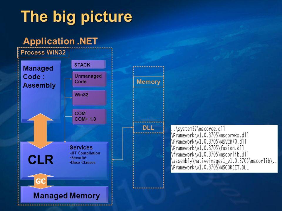 The big picture Application.NET Memory DLL Managed Code : Assembly CLR Unmanaged Code Win32COM COM+ 1.0 Services JIT Compilation Sécurité Base Classes