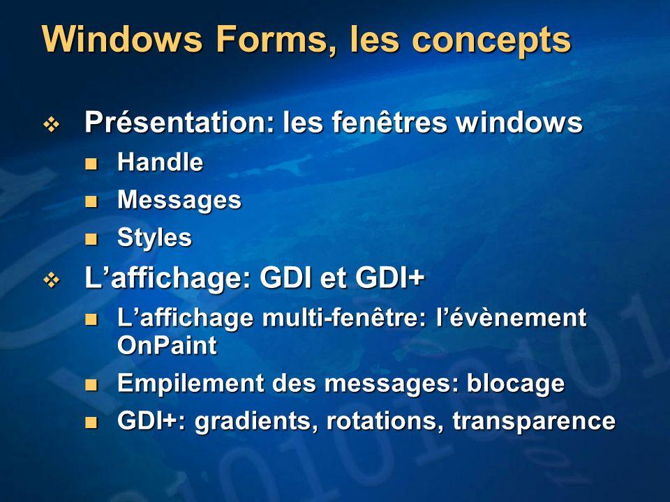 Windows Forms, les concepts Présentation: les fenêtres windows Présentation: les fenêtres windows Handle Handle Messages Messages Styles Styles Laffic