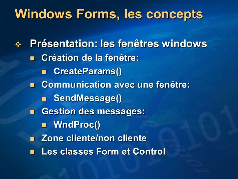Windows Forms, les concepts Présentation: les fenêtres windows Présentation: les fenêtres windows Création de la fenêtre: Création de la fenêtre: CreateParams() CreateParams() Communication avec une fenêtre: Communication avec une fenêtre: SendMessage() SendMessage() Gestion des messages: Gestion des messages: WndProc() WndProc() Zone cliente/non cliente Zone cliente/non cliente Les classes Form et Control Les classes Form et Control