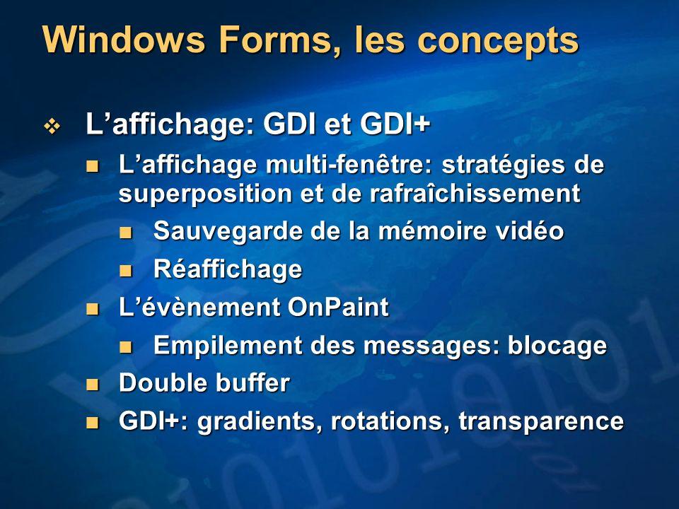 Windows Forms, les concepts Laffichage: GDI et GDI+ Laffichage: GDI et GDI+ Laffichage multi-fenêtre: stratégies de superposition et de rafraîchissement Laffichage multi-fenêtre: stratégies de superposition et de rafraîchissement Sauvegarde de la mémoire vidéo Sauvegarde de la mémoire vidéo Réaffichage Réaffichage Lévènement OnPaint Lévènement OnPaint Empilement des messages: blocage Empilement des messages: blocage Double buffer Double buffer GDI+: gradients, rotations, transparence GDI+: gradients, rotations, transparence