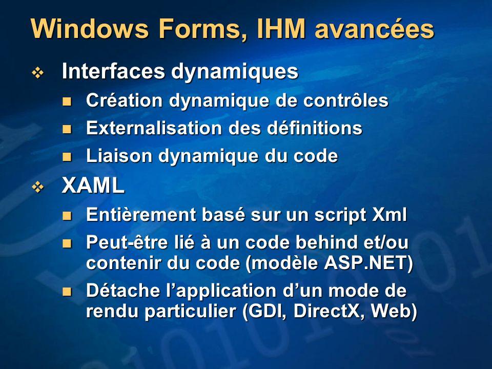 Windows Forms, IHM avancées Interfaces dynamiques Interfaces dynamiques Création dynamique de contrôles Création dynamique de contrôles Externalisation des définitions Externalisation des définitions Liaison dynamique du code Liaison dynamique du code XAML XAML Entièrement basé sur un script Xml Entièrement basé sur un script Xml Peut-être lié à un code behind et/ou contenir du code (modèle ASP.NET) Peut-être lié à un code behind et/ou contenir du code (modèle ASP.NET) Détache lapplication dun mode de rendu particulier (GDI, DirectX, Web) Détache lapplication dun mode de rendu particulier (GDI, DirectX, Web)