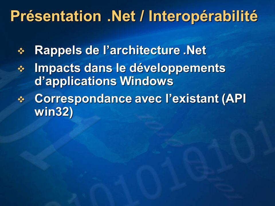 Présentation.Net / Interopérabilité Rappels de larchitecture.Net Rappels de larchitecture.Net Impacts dans le développements dapplications Windows Imp