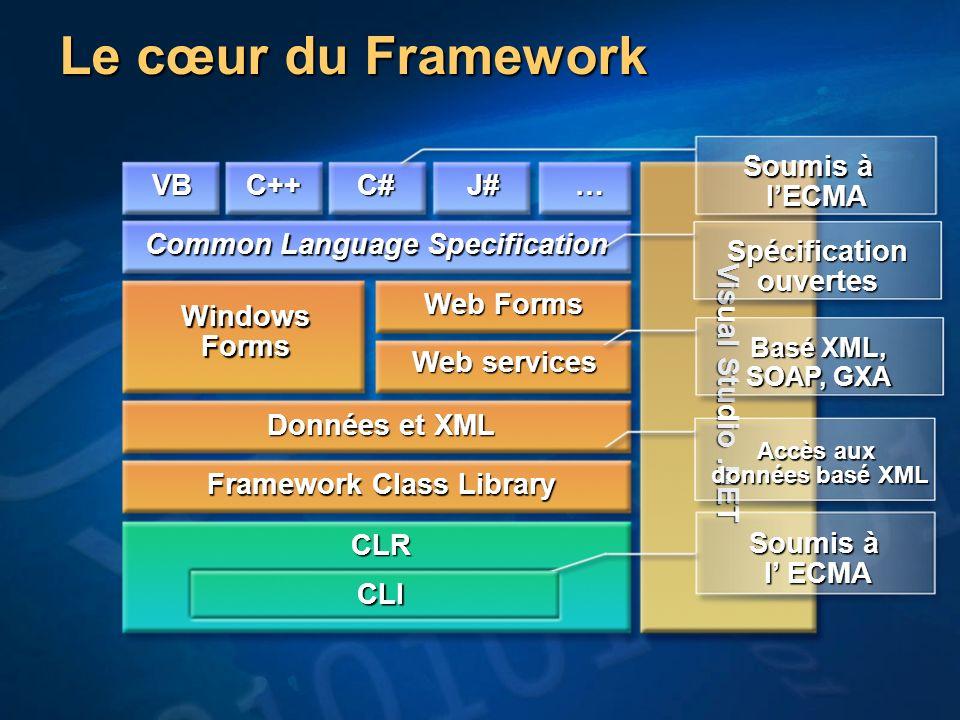 Le cœur du Framework Visual Studio.NET CLI CLR Framework Class Library Données et XML Web services WindowsForms Web Forms Common Language Specification VBC++C#… Soumis à l ECMA Soumis à lECMA Spécificationouvertes Accès aux données basé XML J# Basé XML, SOAP, GXA