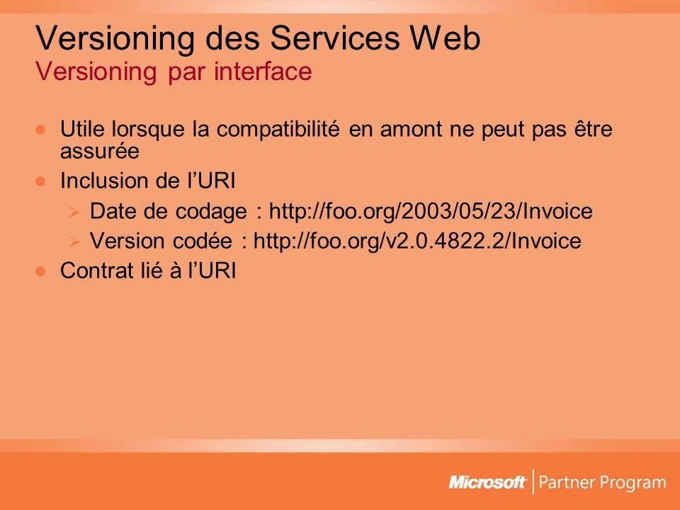 Versioning des Services Web Versioning par interface Utile lorsque la compatibilité en amont ne peut pas être assurée Inclusion de lURI Date de codage : http://foo.org/2003/05/23/Invoice Version codée : http://foo.org/v2.0.4822.2/Invoice Contrat lié à lURI