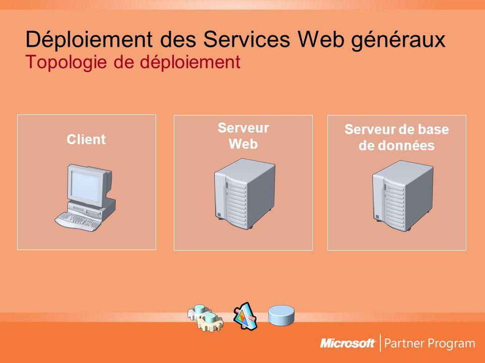 Déploiement des Services Web généraux Topologie de déploiement Client Serveur Web Serveur de base de données
