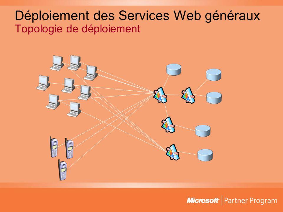 Déploiement des Services Web généraux Topologie de déploiement