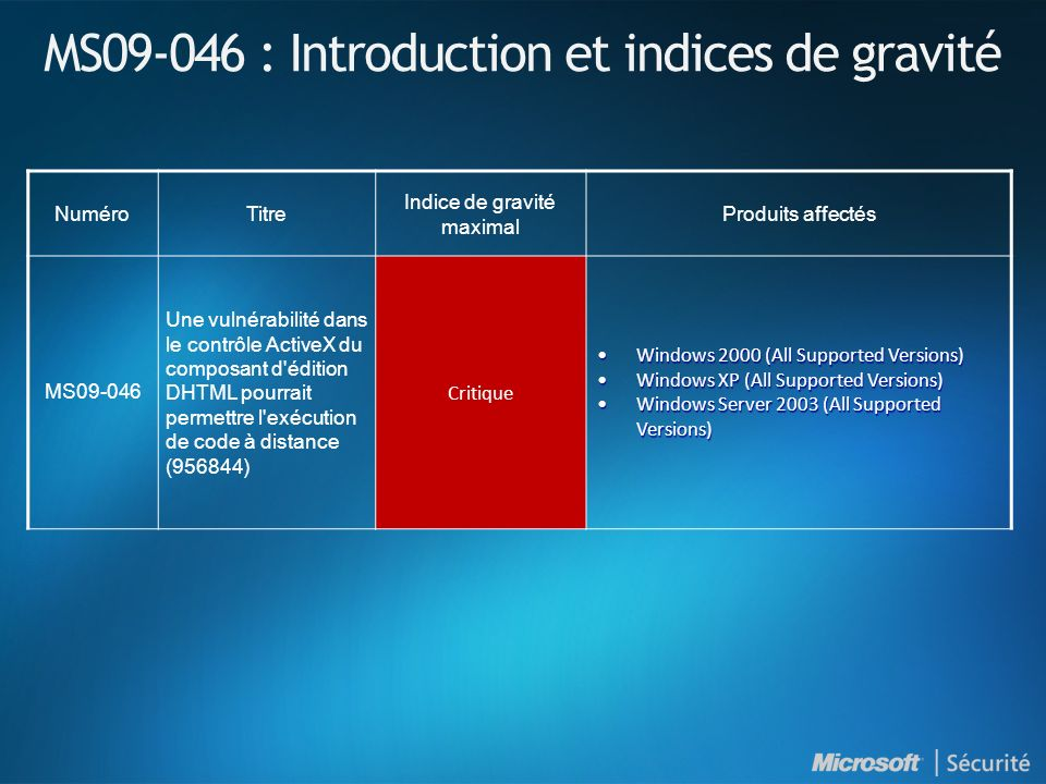 MS09-046 : Introduction et indices de gravité NuméroTitre Indice de gravité maximal Produits affectés MS09-046 Une vulnérabilité dans le contrôle ActiveX du composant d édition DHTML pourrait permettre l exécution de code à distance (956844) Critique Windows 2000 (All Supported Versions)Windows 2000 (All Supported Versions) Windows XP (All Supported Versions)Windows XP (All Supported Versions) Windows Server 2003 (All Supported Versions)Windows Server 2003 (All Supported Versions)