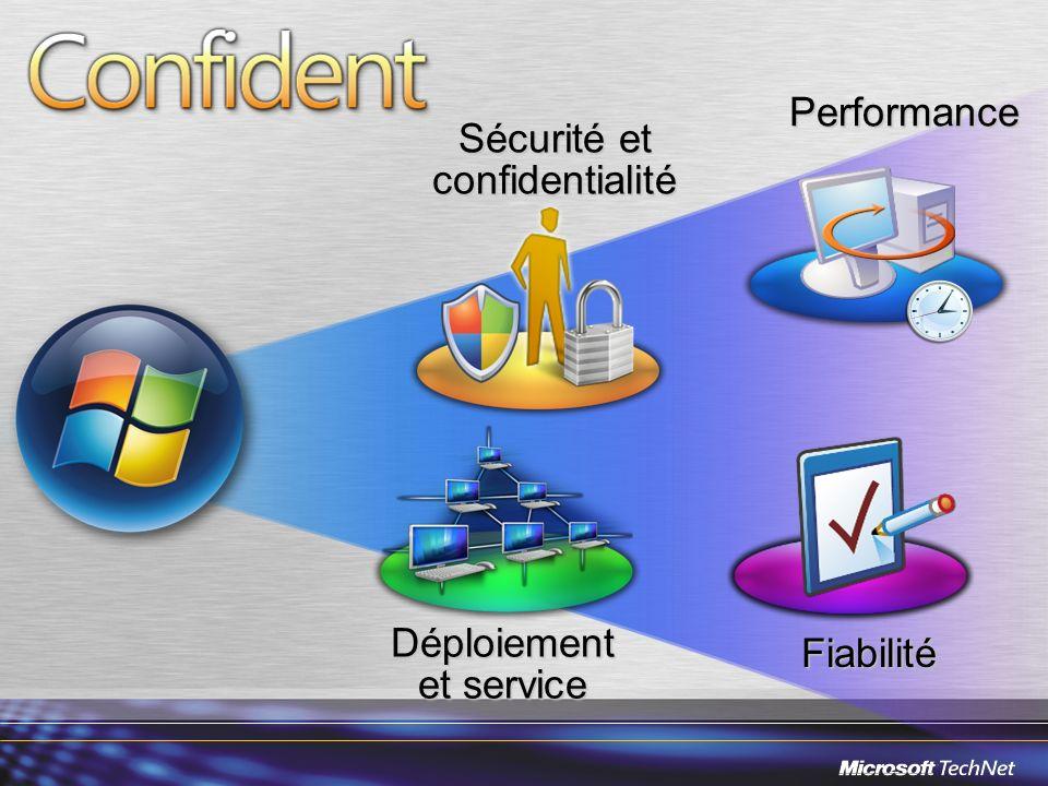 Sécurité et confidentialité Performance Déploiement et service Fiabilité