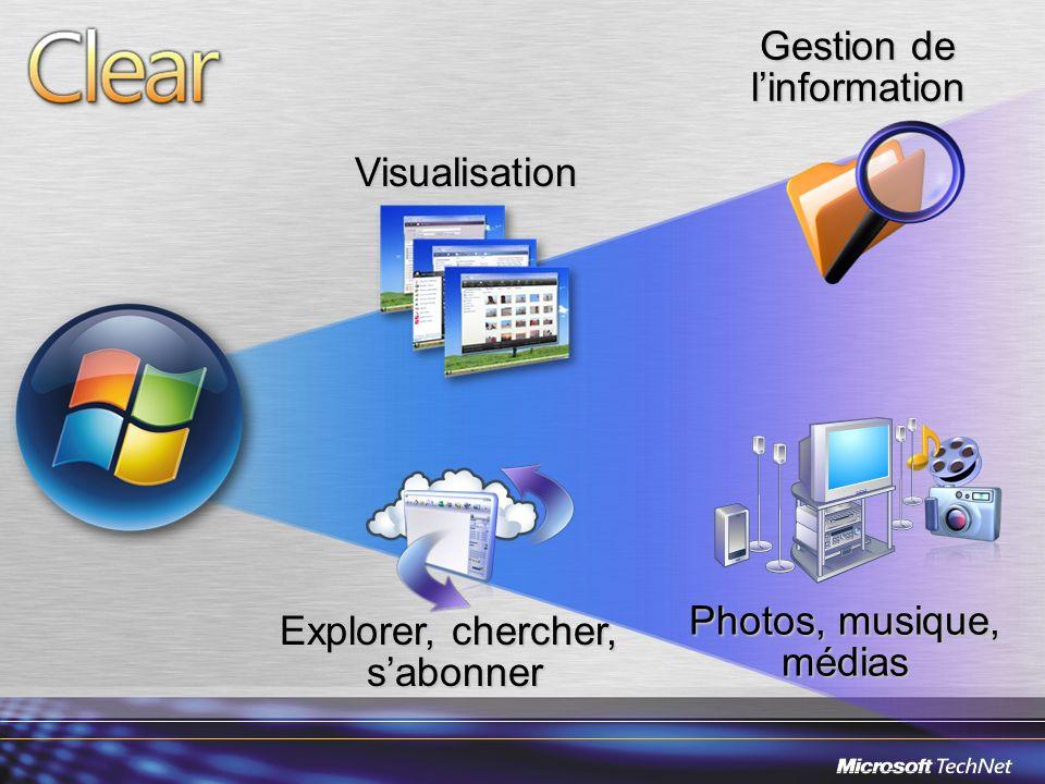 Explorer, chercher, sabonner Photos, musique, médias Gestion de linformation Visualisation