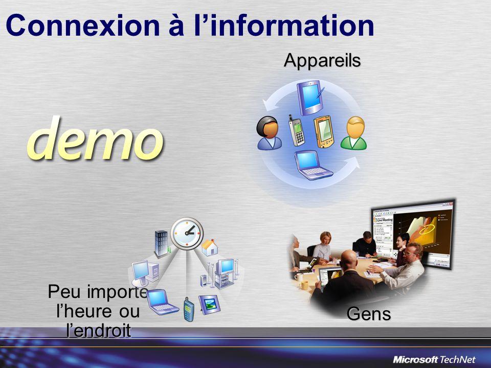 Connexion à linformation Peu importe lheure ou lendroit Appareils Gens