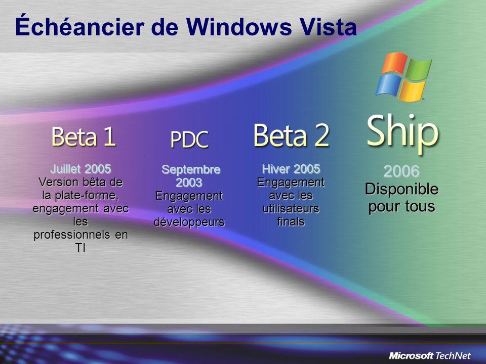 Échéancier de Windows Vista Septembre 2003 Septembre 2003 Engagement avec les développeurs Juillet 2005 Version bêta de la plate-forme, engagement avec les professionnels en TI Hiver 2005 Engagement avec les utilisateurs finals 2006 Disponible pour tous