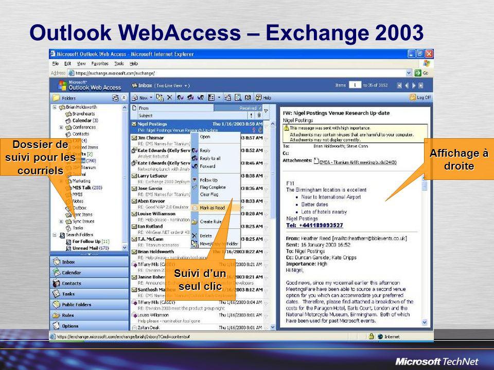 Outlook WebAccess – Exchange 2003 Affichage à droite Suivi dun seul clic Dossier de suivi pour les courriels