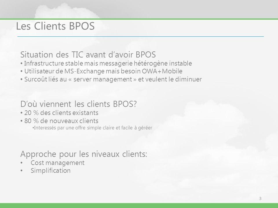 Les Clients BPOS Situation des TIC avant davoir BPOS Infrastructure stable mais messagerie hétérogène instable Utilisateur de MS-Exchange mais besoin