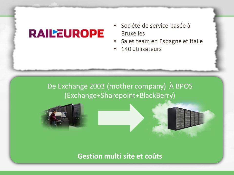 De Exchange 2003 (mother company) À BPOS (Exchange+Sharepoint+BlackBerry) Gestion multi site et coûts Société de service basée à Bruxelles Sales team