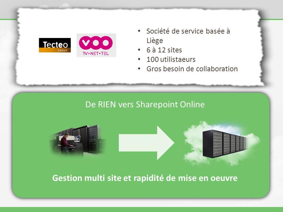 De RIEN vers Sharepoint Online Gestion multi site et rapidité de mise en oeuvre Société de service basée à Liège 6 à 12 sites 100 utilistaeurs Gros be