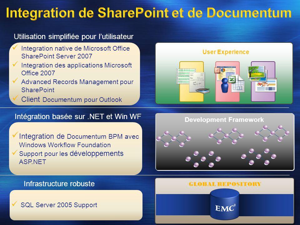 Development Framework Integration de SharePoint et de Documentum GLOBAL REPOSITORY User Experience Integration native de Microsoft Office SharePoint S