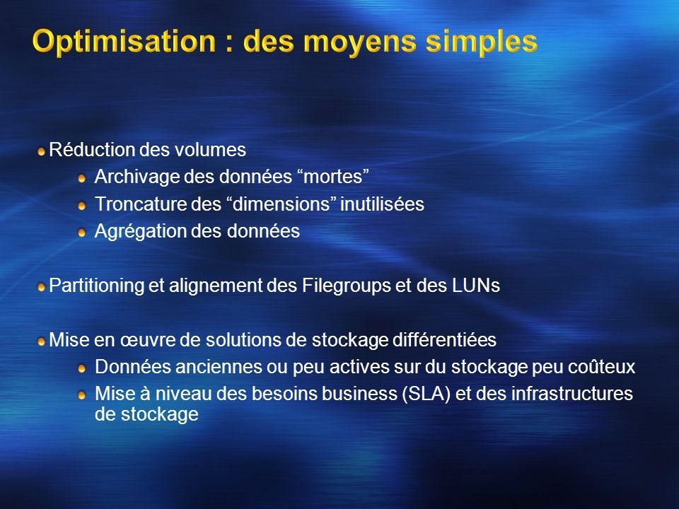 Réduction des volumes Archivage des données mortes Troncature des dimensions inutilisées Agrégation des données Partitioning et alignement des Filegro