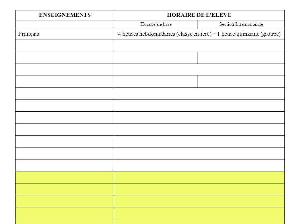 ENSEIGNEMENTSHORAIRE DE LELEVE Horaire de baseSection Internationale Français4 heures hebdomadaires (classe entière) + 1 heure/quinzaine (groupe)
