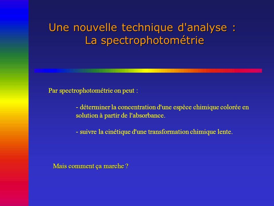 Une nouvelle technique d analyse : La spectrophotométrie Par spectrophotométrie on peut : - déterminer la concentration d une espèce chimique colorée en solution à partir de l absorbance.