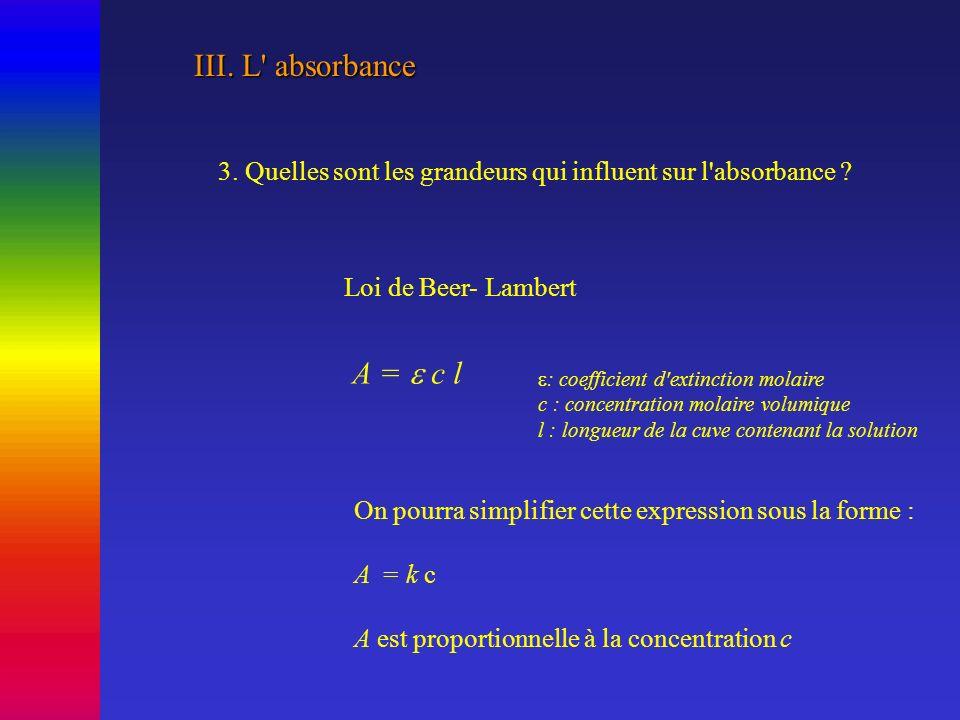 III.L absorbance 3. Quelles sont les grandeurs qui influent sur l absorbance .