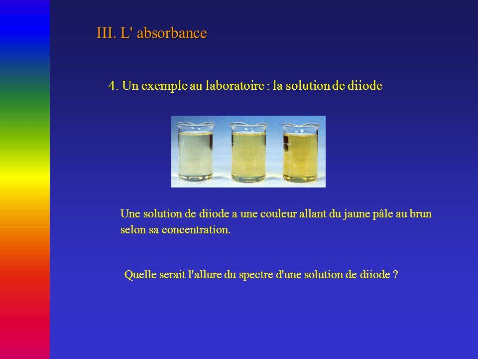 III.L absorbance 4.