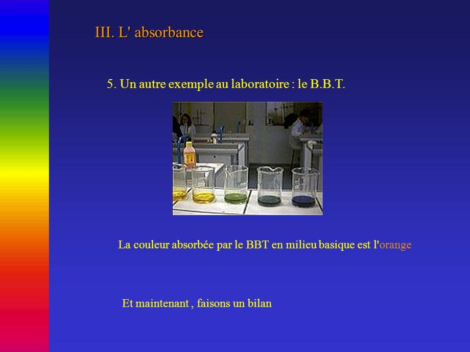 III.L absorbance 5. Un autre exemple au laboratoire : le B.B.T.