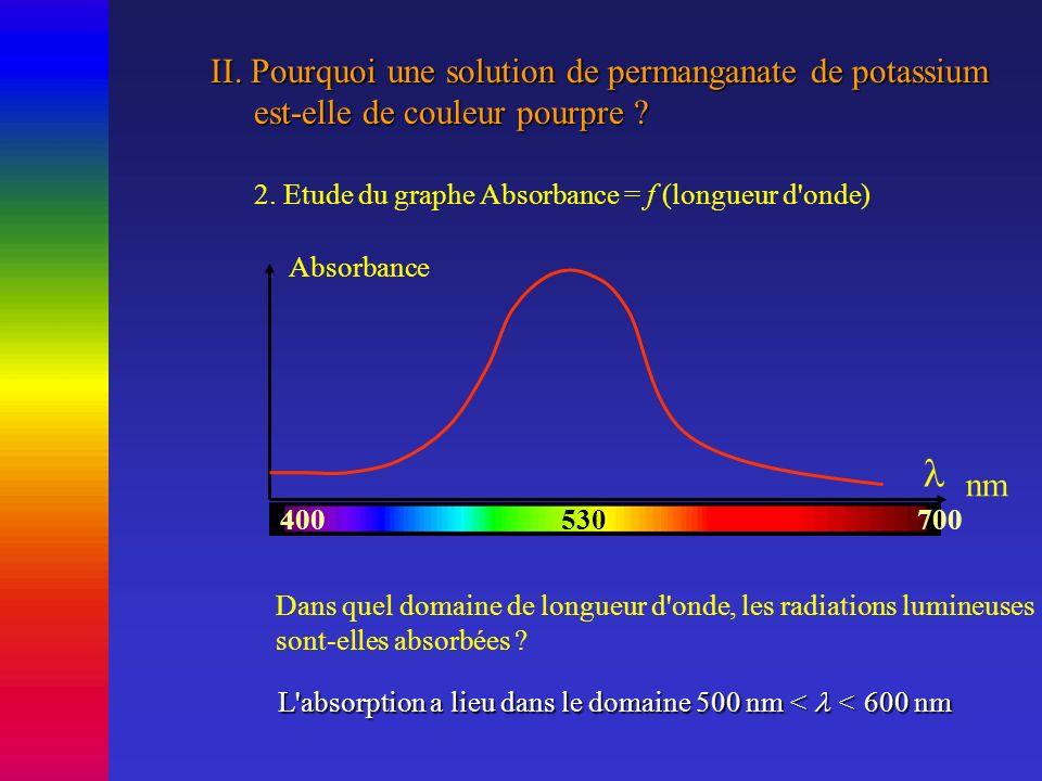 II.Pourquoi une solution de permanganate de potassium est-elle de couleur pourpre .