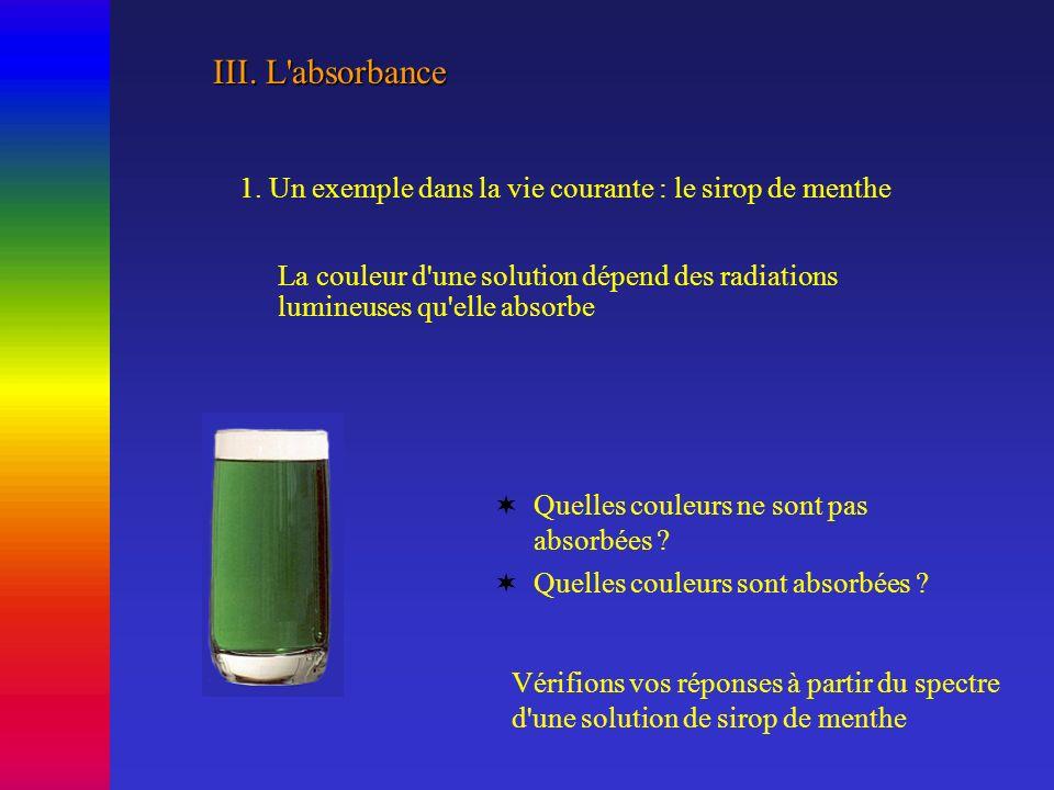 III.L absorbance 1.