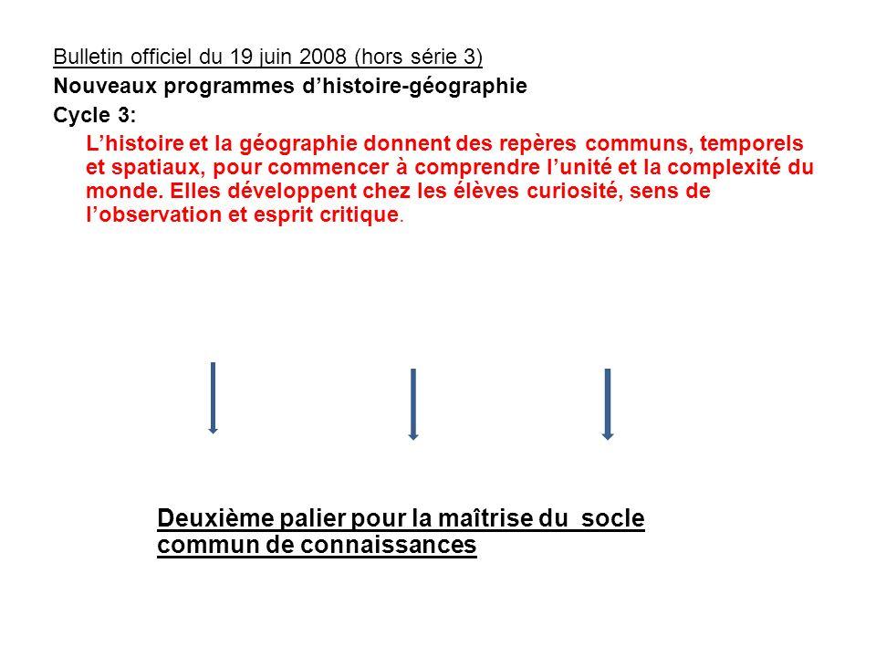 Bulletin officiel du 19 juin 2008 (hors série 3) Nouveaux programmes dhistoire-géographie Cycle 3: Lhistoire et la géographie donnent des repères comm