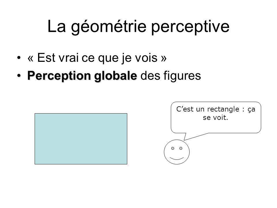 La géométrie perceptive « Est vrai ce que je vois » PerceptionglobalePerception globale des figures Cest un rectangle : ça se voit.