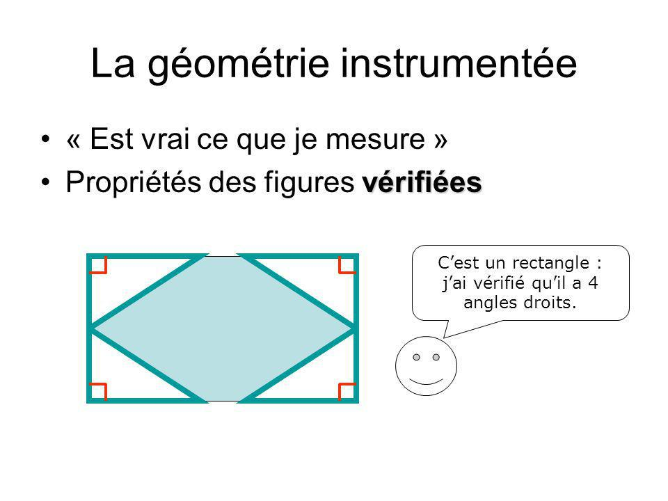 La géométrie instrumentée « Est vrai ce que je mesure » vérifiéesPropriétés des figures vérifiées Cest un rectangle : jai vérifié quil a 4 angles droi
