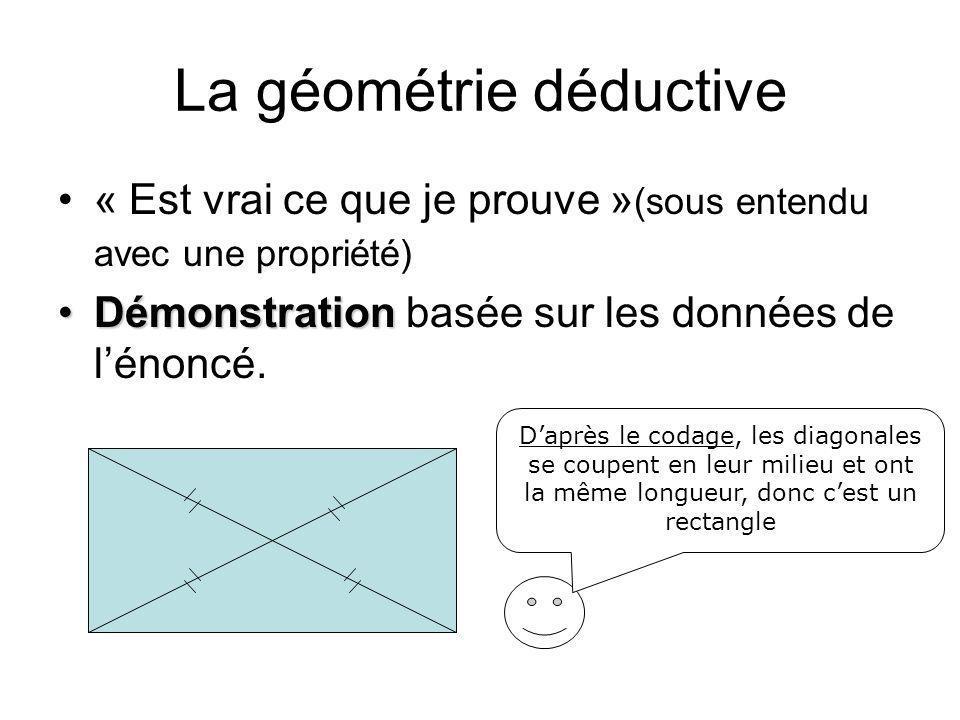 La géométrie déductive « Est vrai ce que je prouve » (sous entendu avec une propriété) DémonstrationDémonstration basée sur les données de lénoncé. Da