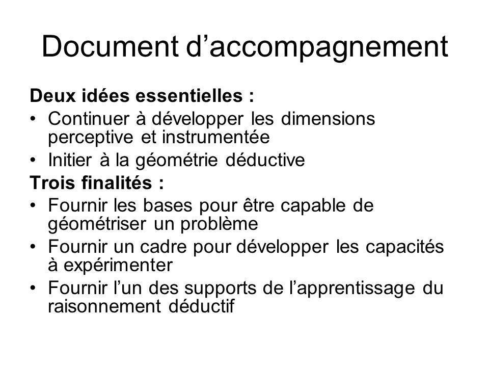 Document daccompagnement Deux idées essentielles : Continuer à développer les dimensions perceptive et instrumentée Initier à la géométrie déductive T