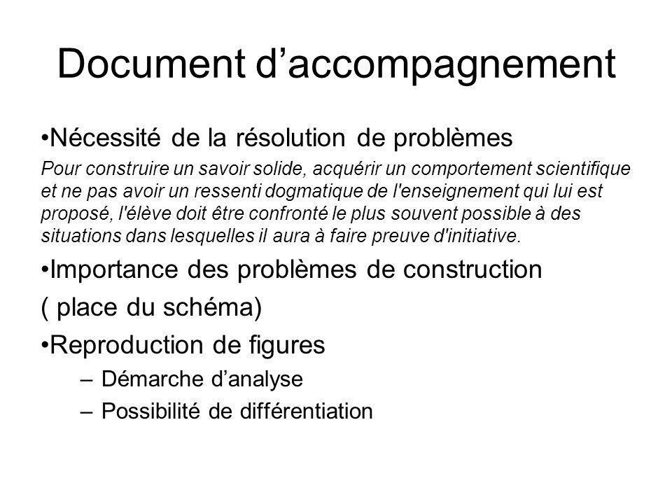 Document daccompagnement Nécessité de la résolution de problèmes Pour construire un savoir solide, acquérir un comportement scientifique et ne pas avo