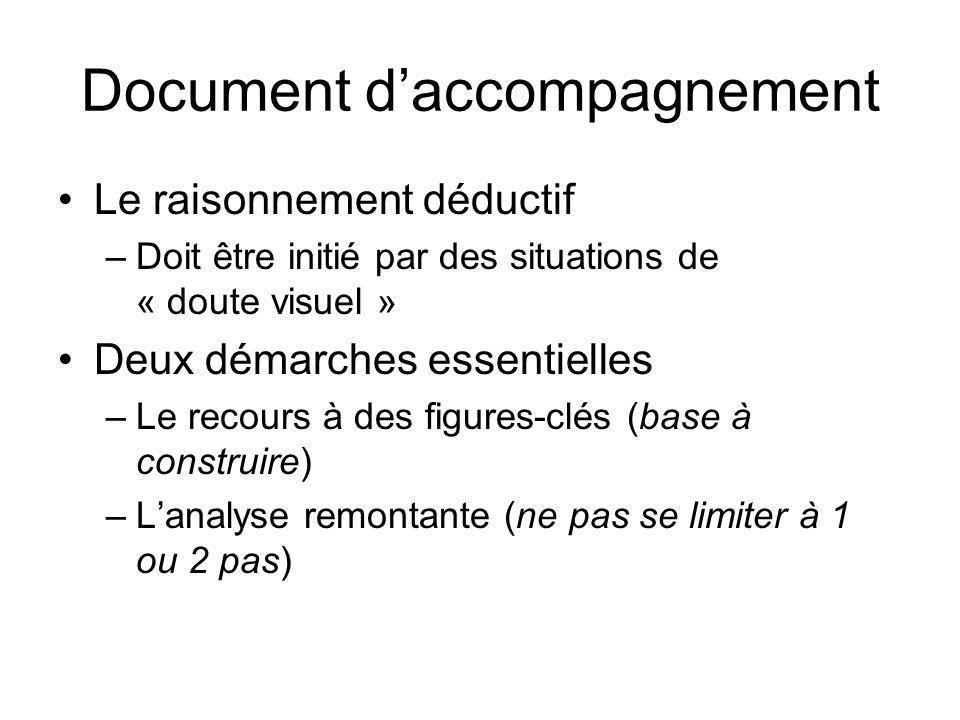 Document daccompagnement Le raisonnement déductif –Doit être initié par des situations de « doute visuel » Deux démarches essentielles –Le recours à d