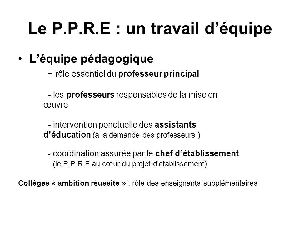 Le P.P.R.E : un travail déquipe Léquipe pédagogique - rôle essentiel du professeur principal - les professeurs responsables de la mise en œuvre - inte