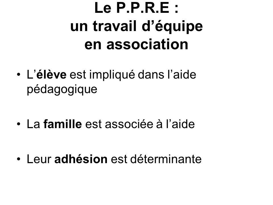 Le P.P.R.E : un travail déquipe en association Lélève est impliqué dans laide pédagogique La famille est associée à laide Leur adhésion est déterminan