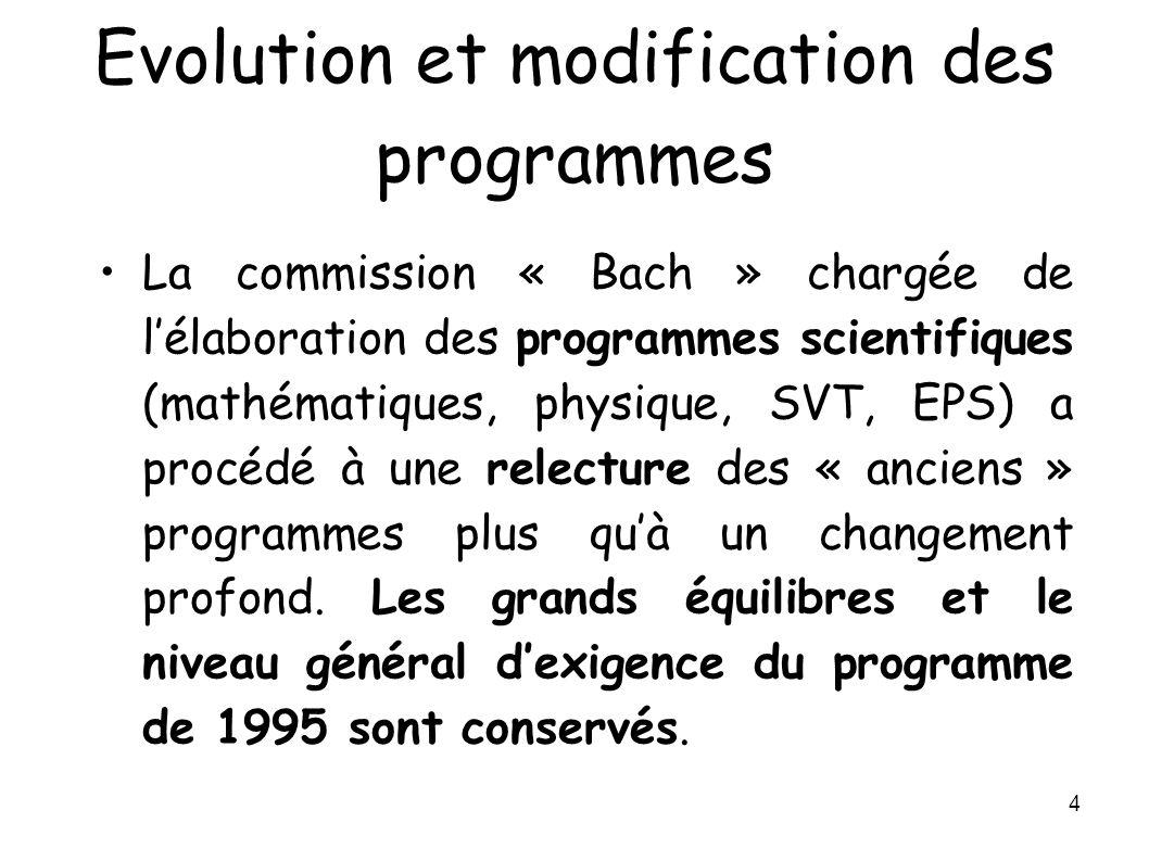 4 Evolution et modification des programmes La commission « Bach » chargée de lélaboration des programmes scientifiques (mathématiques, physique, SVT,