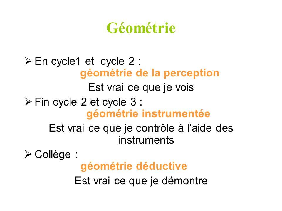 Géométrie En cycle1 et cycle 2 : géométrie de la perception Est vrai ce que je vois Fin cycle 2 et cycle 3 : géométrie instrumentée Est vrai ce que je