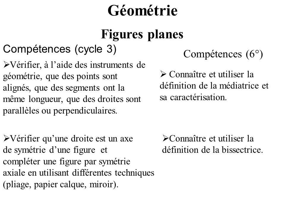 Géométrie Compétences (cycle 3) Figures planes Compétences (6°) Vérifier quune droite est un axe de symétrie dune figure et compléter une figure par s